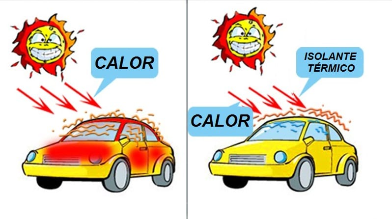 Aislante termico capot coche