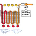 Reparar plastico radiador coche