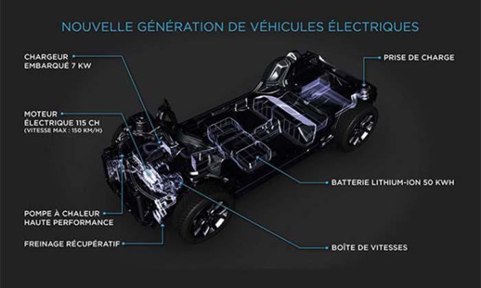 Esquema electrico de un coche