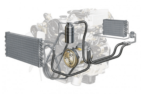 Problemas aire acondicionado coche