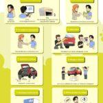 Coste km coche diesel