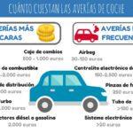 Cuantos kilometros son muchos para un coche diesel