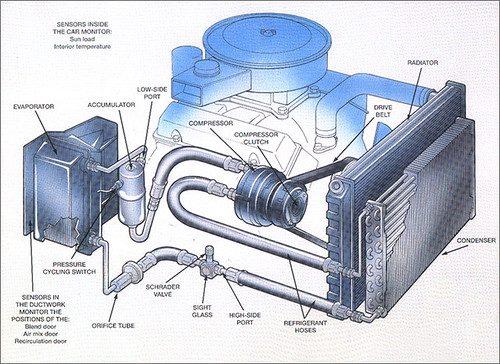 El compresor del aire acondicionado del coche arranca y se para
