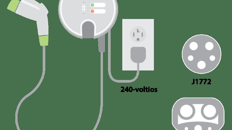 Instalador cargador coche electrico